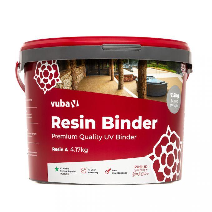 Resin Bound Binder